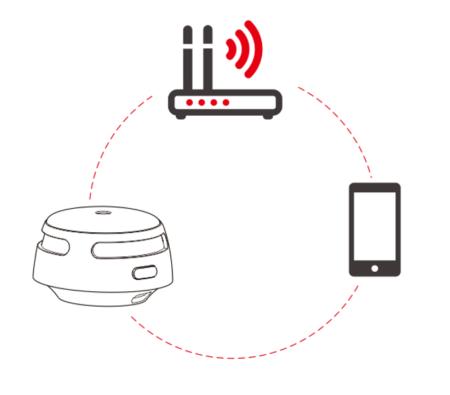 Funksjoner Wi-Fi Røykvarsler